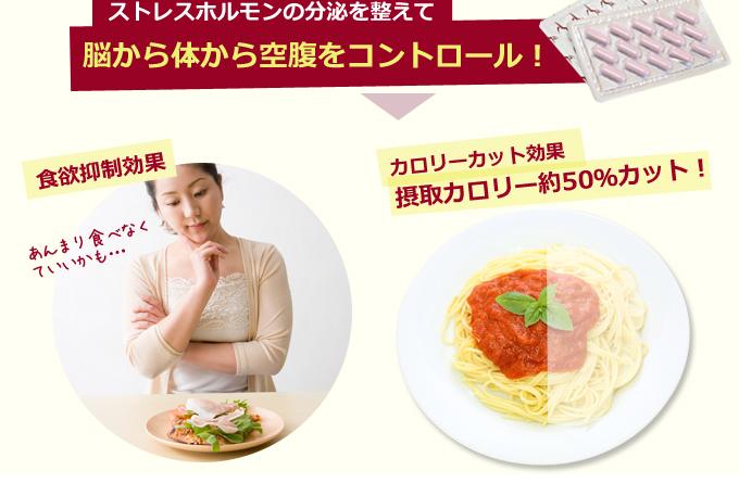 BBXダイエットの特徴3